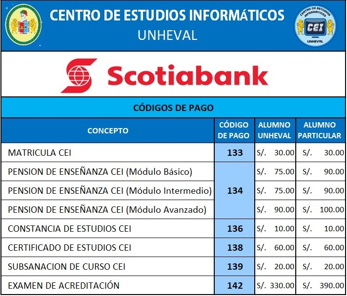 CODIGOS_DE_PAGO_SCOTIABANK
